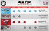 BoreTech Qwik-Dri Lubricant