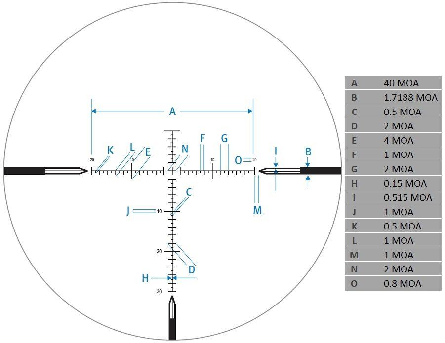 Nightforce SHV 4-14x50 F1 MOAR