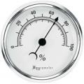Vlhkoměr - Lockdown Hygrometer