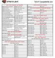 Streamlight TLR-6 na GLOCK 42/43