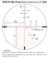 Viper PST Gen II 3-15x44 FFP EBR-7C MRAD